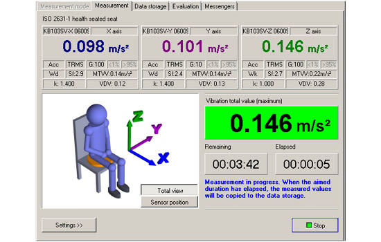 Triaxial Seat Pad Accelerometer to Measure Whole Body Vibration transmitted by Driver Seats
