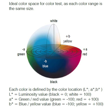 Universal-colour-sensor-photo1